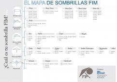 FIM_El-Mapa-De-Sombrillas